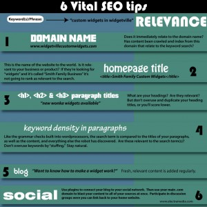 6 Vital SEO Tips for Better Search Results infographic.